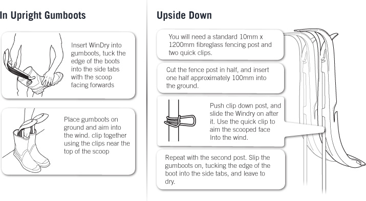 WINDRY™ Instructions